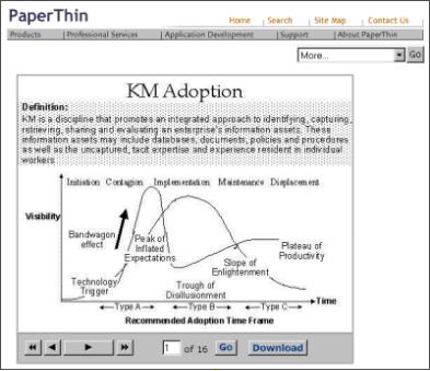 microsoft powerpoint presentation element