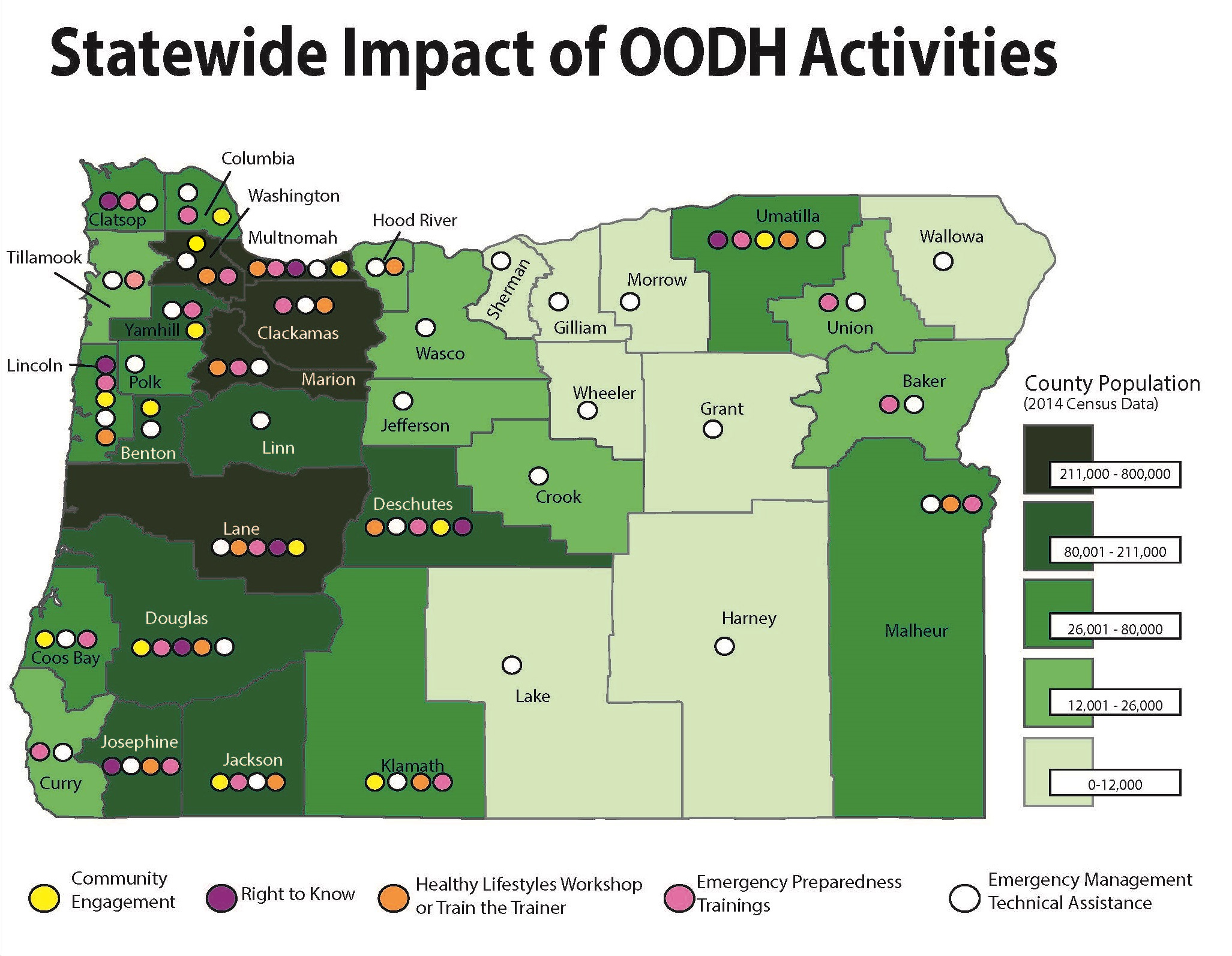Statewide Impact of OODH Activities