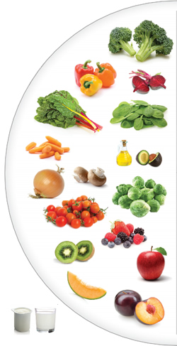 Half of Heart Healthy Plate - Non-starchy fruits and vegetables