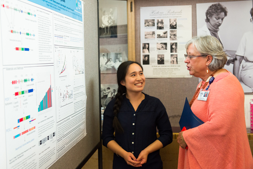 CURE-Equity Summer Internship Awards Ceremony: Intern presenting her poster to faculty and chairwoman, Lisa Coussens, Ph.D.