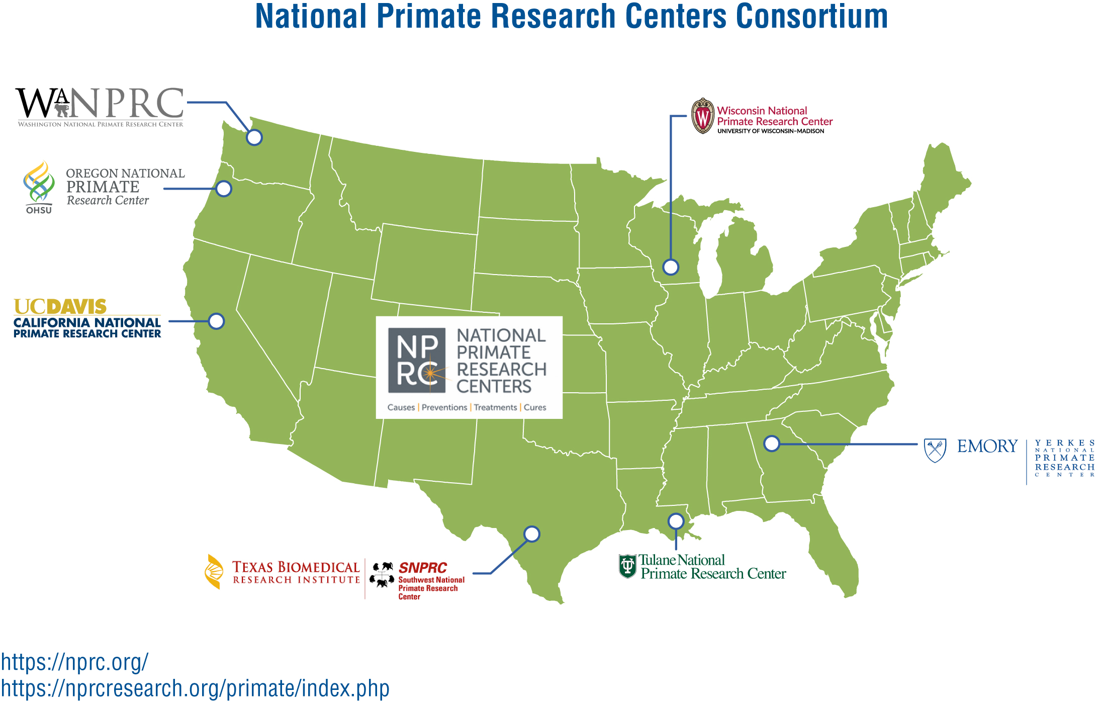 Map showing where the NPRCs are located in the US.