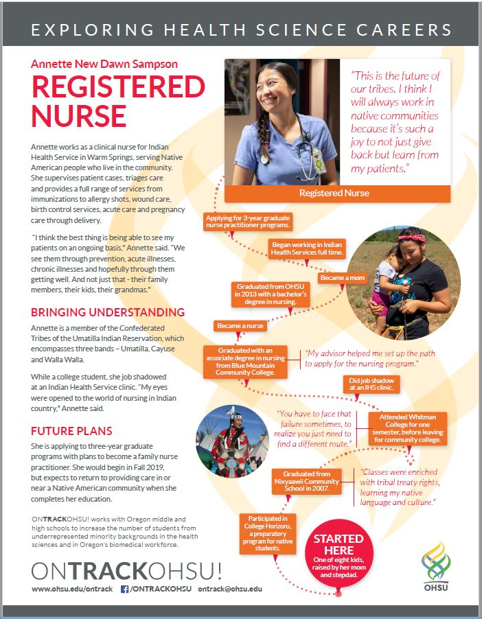 Flyer showing the career path for a registered nurse
