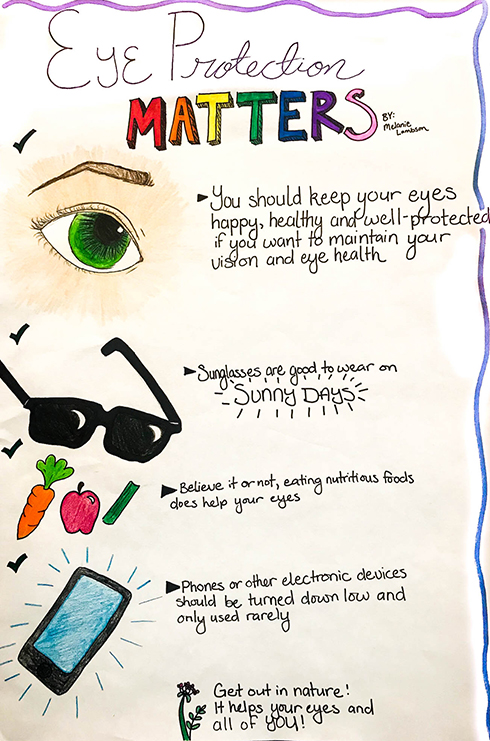 The 2019 Poster Contest winner drew eye related images and important things to remember about eye protection.