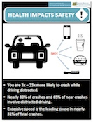 TWH Health Impacts Safety Guide Distracted Driving