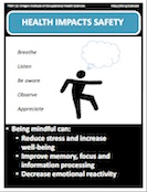 TWH Health Impacts Safety Guide Mindfulness