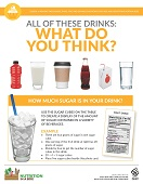 Sugared drinks poster from Nutrition in a Box curriculum