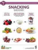 snacking success poster from Nutrition in a Box curriculum