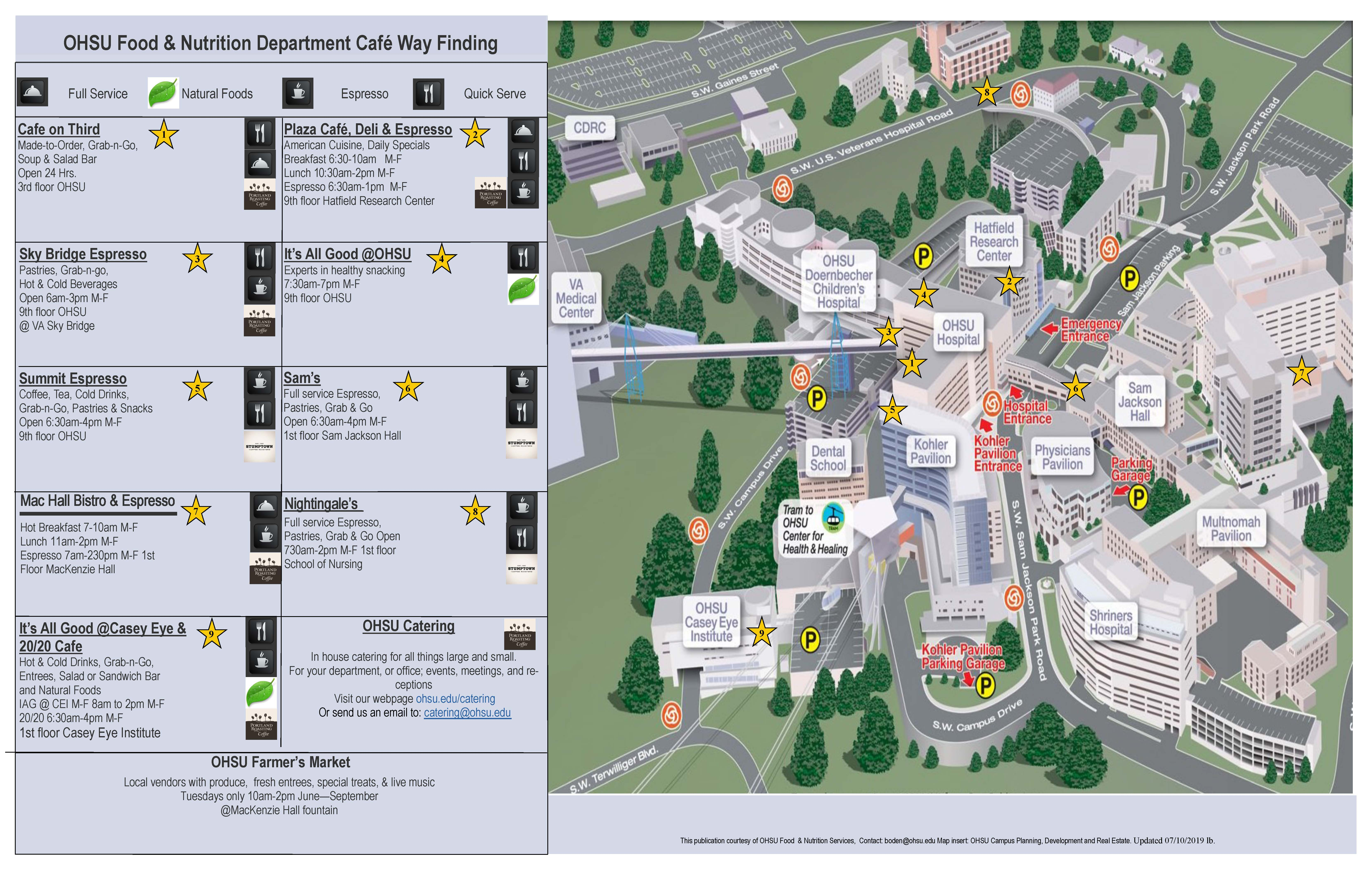 Way finidng map with food and nutrition locations at OHSU