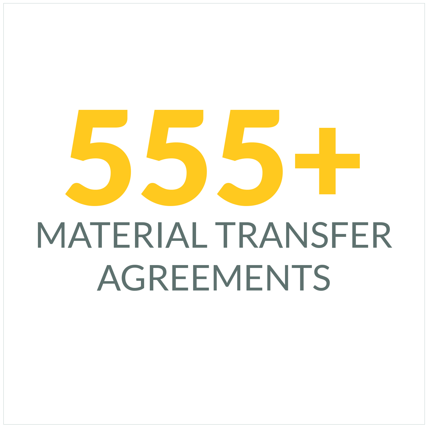 Material transfer agreements at OHSU in FY2019