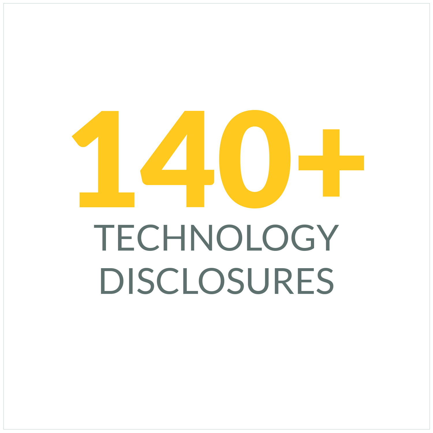 Technology disclosures for OHSU in FY2019