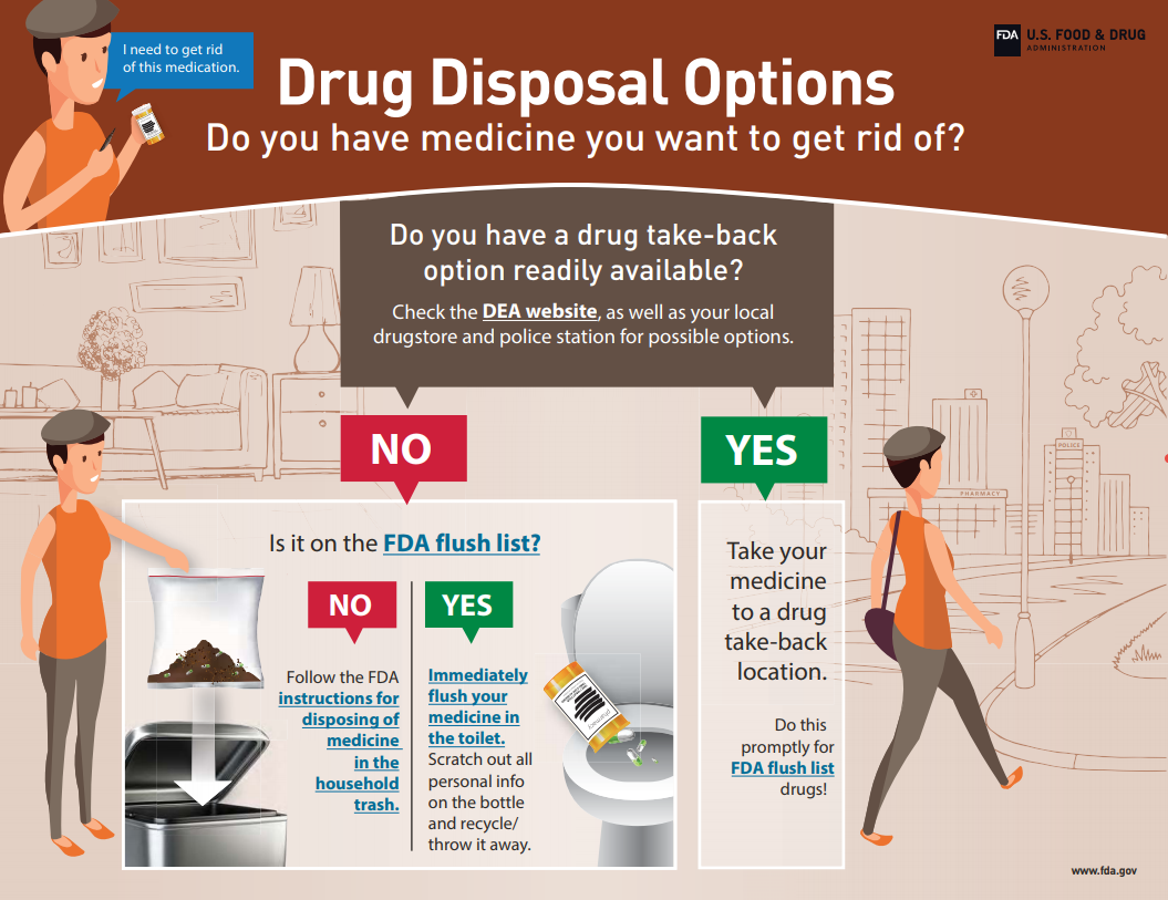 Do you have medicine you want to get rid of? Some can be flushed, others must be returned to a take-back location.