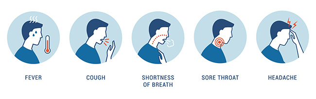 CDC graphic of coronavirus COVID-19 symptoms: fever, cough, shortness of breath, sore throat, headache